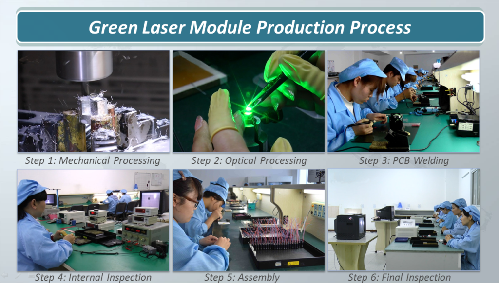 Green Laser Modules production process