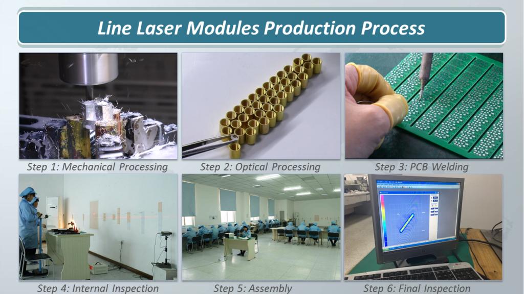 Line Laser Module Production Process