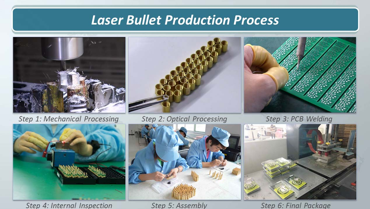 Laser Bullet Production