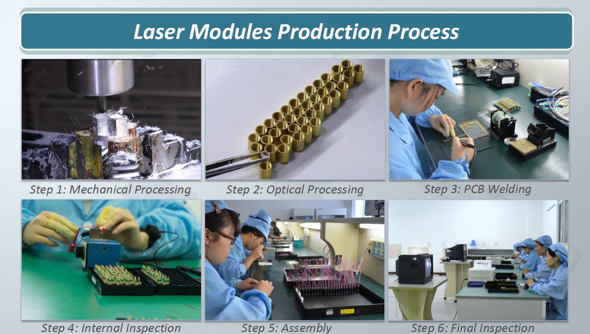 Laser Module Production Process